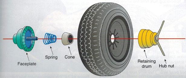 Wheel Balancer - Derek Weaver Company